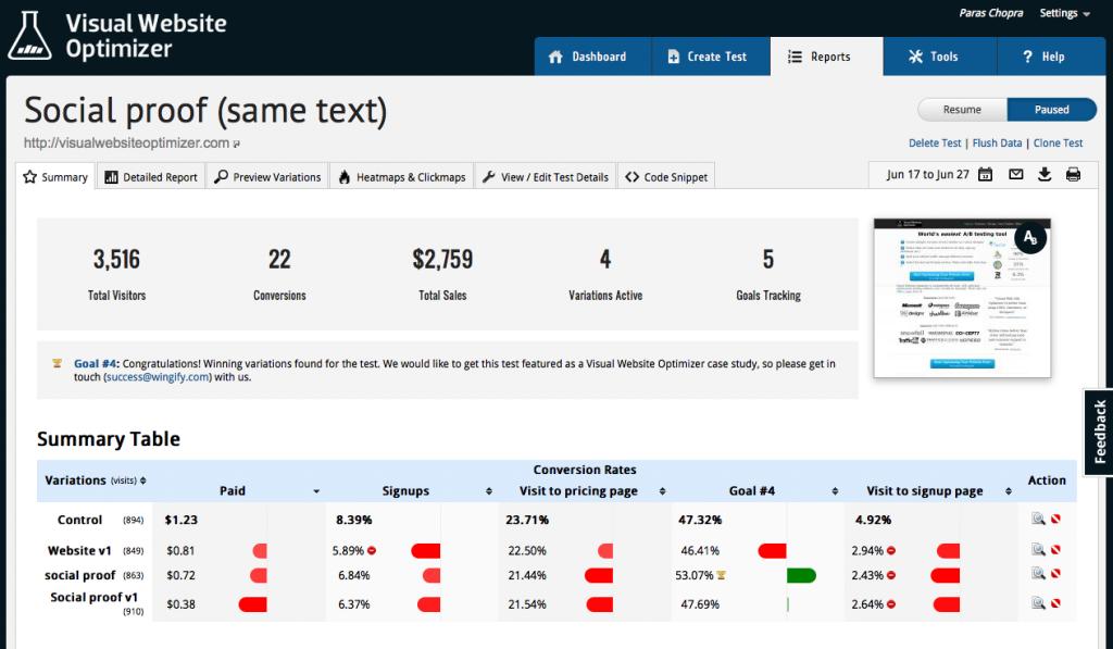 VWO Web Testing Tool