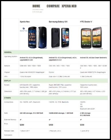 comparison_phones